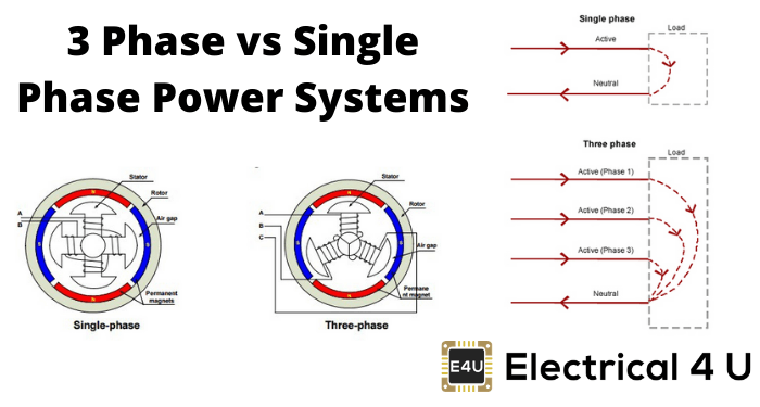 3 Phase Vs Single Phase Power Systems