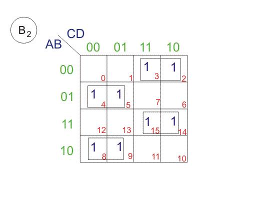 4 bit binary to gray code converter