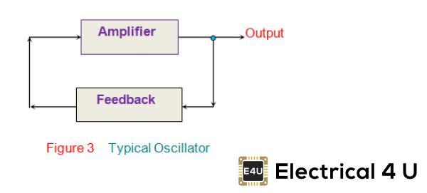 Application of Oscillator