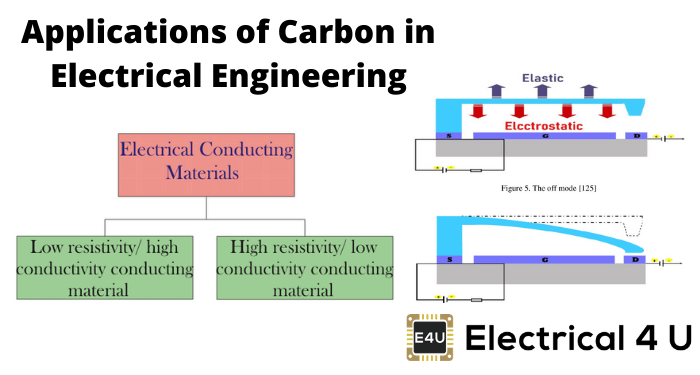 Applications Of Carbon In Electrical Engineering