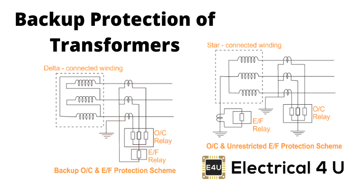 Backup Protection Of Transformers