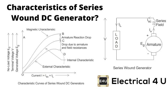 Characteristics Of Series Wound Dc Generator