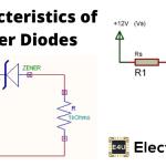 Characteristics of Zener Diode