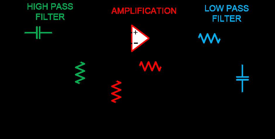 Circuit Diagram of Active Band Pass Filter