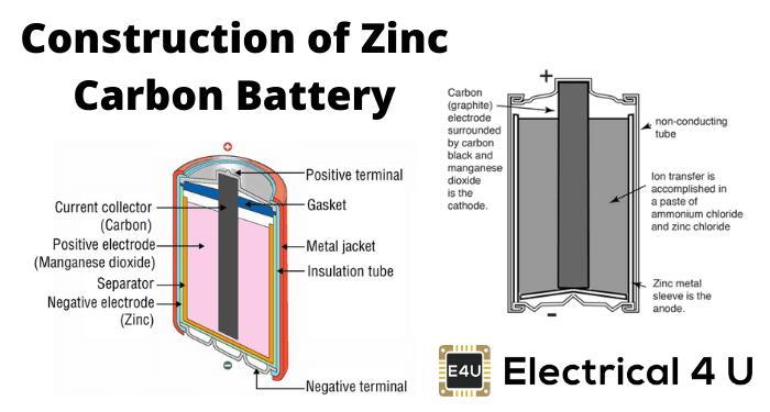 Construction Of Zinc Carbon Battery