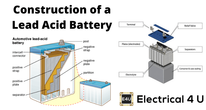 Construction Of A Lead Acid Battery