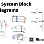 Block Diagram of Control Systems (Transfer Functions, Reduction, Summing Points And How To Read Them)