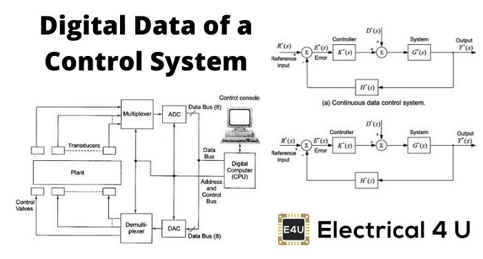 Digital Data Of A Control System