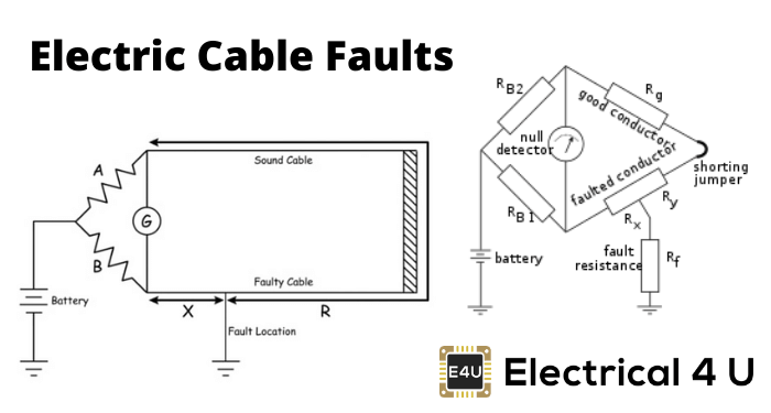 Electric Cable Faults