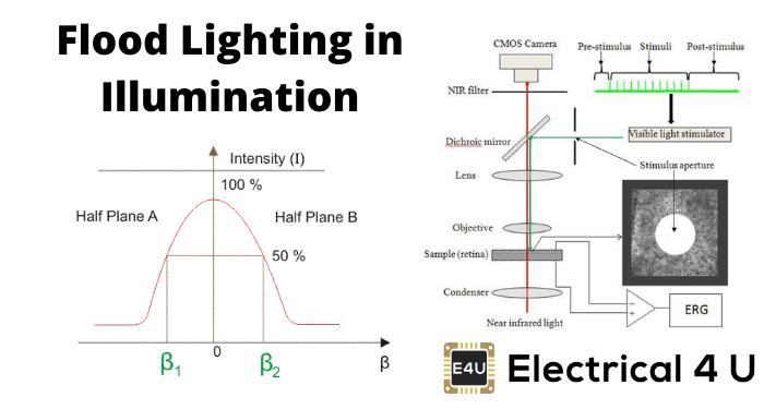 Flood Lighting In Illumination