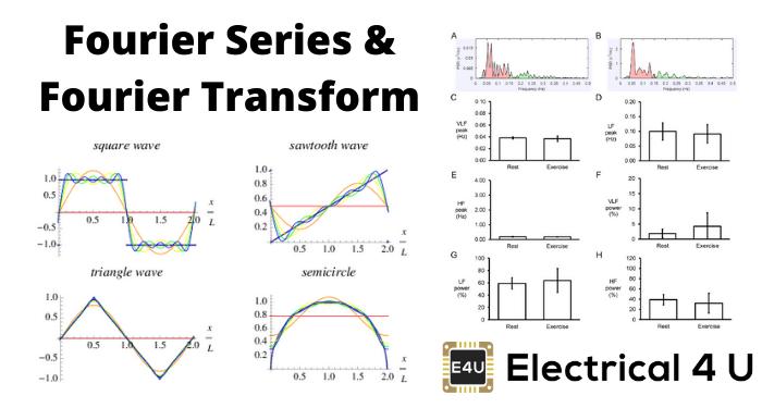 Fourier Series Fourier Transform