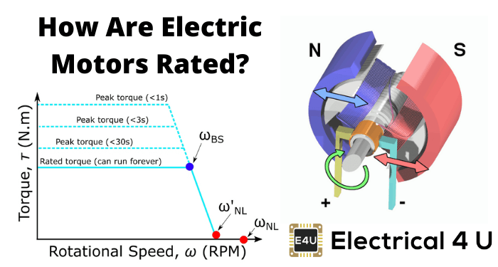 How Are Electric Motors Rated