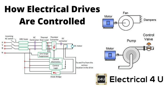 How Electrical Drives Are Controlled