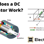Working Principle of DC Generator (Plus Diagrams)