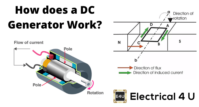 How Does A Dc Generator Work