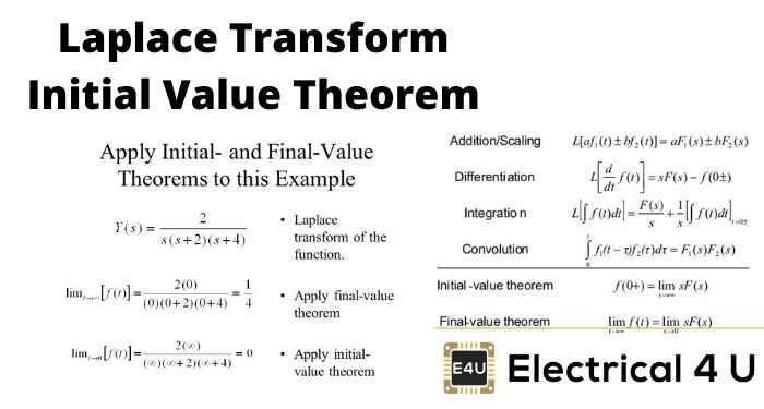 Laplace Transform Initial Value Theorem