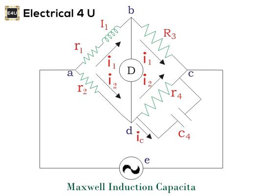 Maxwell Inductance Capacitance Bridge