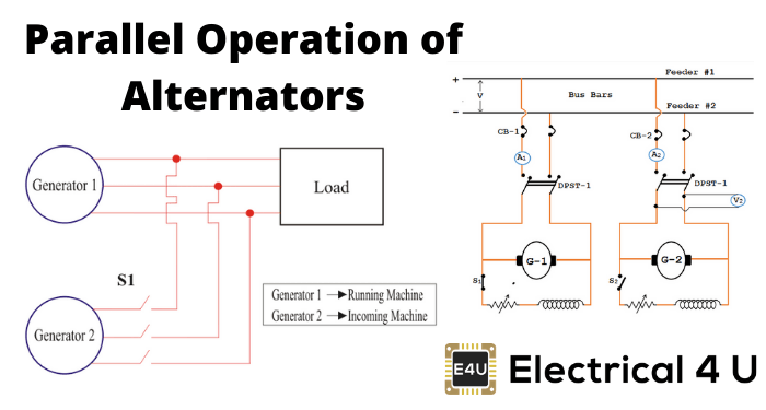 Parallel Operation Of Alternators