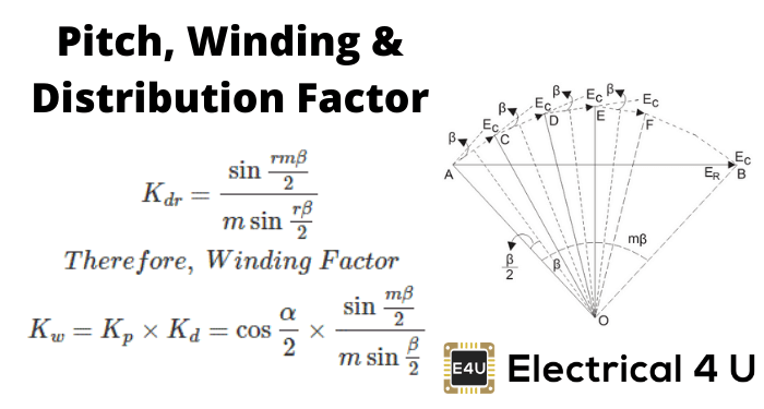 Pitch, Winding Distribution Factor