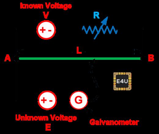 potentiometer circuit for measurement of voltage