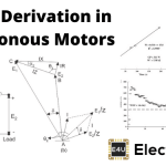 Derivation of Various Power Conditions in Alternators and Synchronous Motors