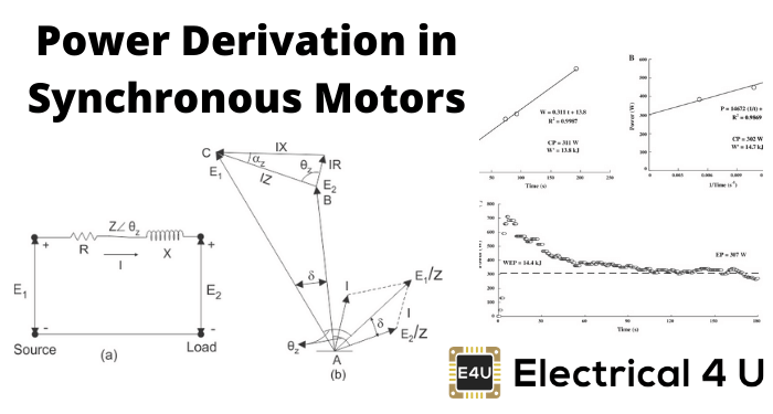 Power Derivation In Synchronous Motors