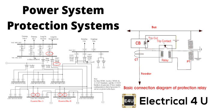 Power System Protection Systems