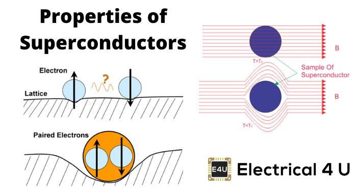 Properties Of Superconductors