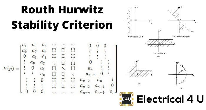 Routh Hurwitz Stability Criterion