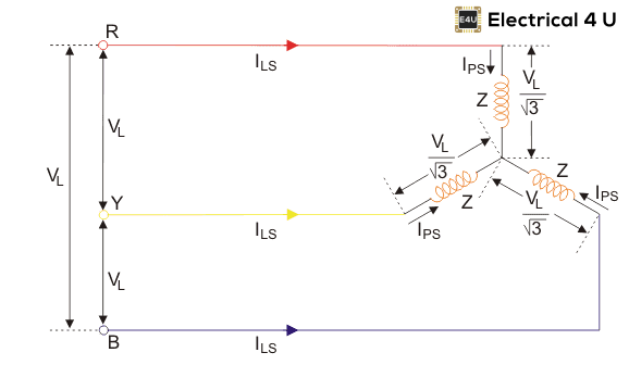 Star Delta Starter Diagram