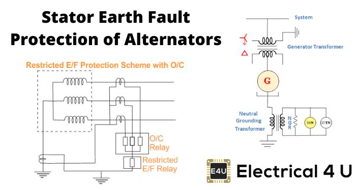 Stator Earth Fault Protection Of Alternators