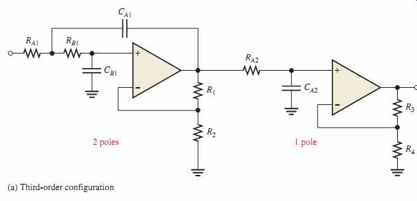 Third - Order - Active - Low - Pass - Filter - Configuration