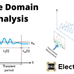 Time Domain Analysis of Control System