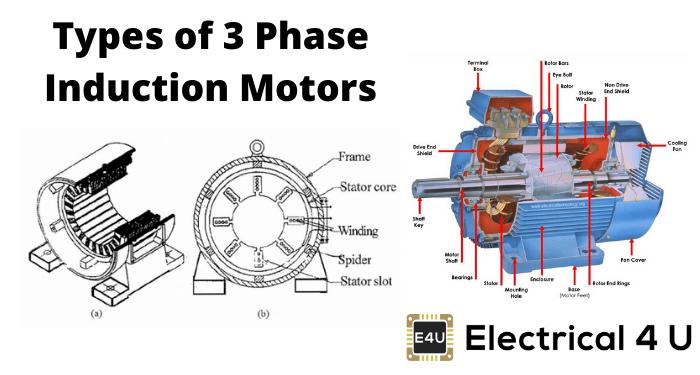 Types Of 3 Phase Induction Motors