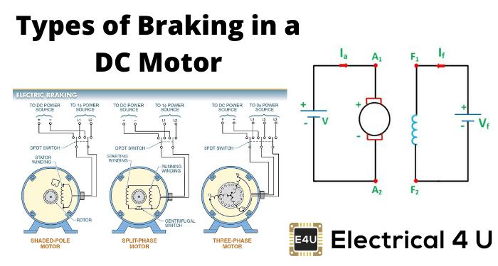 Types Of Braking In A Dc Motor