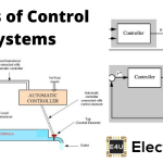 Types of Control Systems   Linear and Non Linear Control System