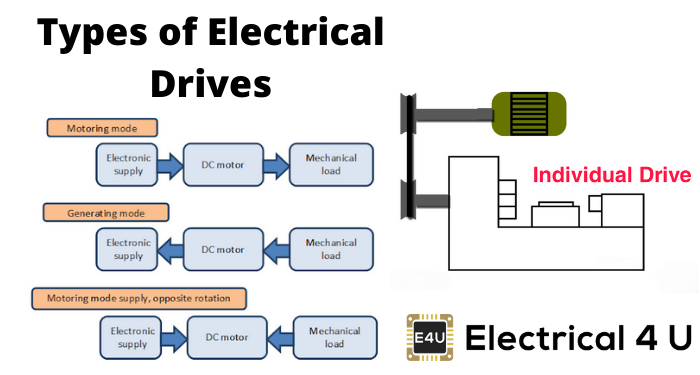 Types Of Electrical Drives