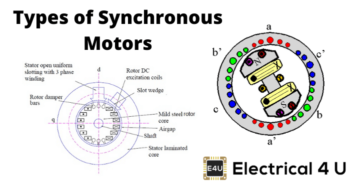 Types Of Synchronous Motors