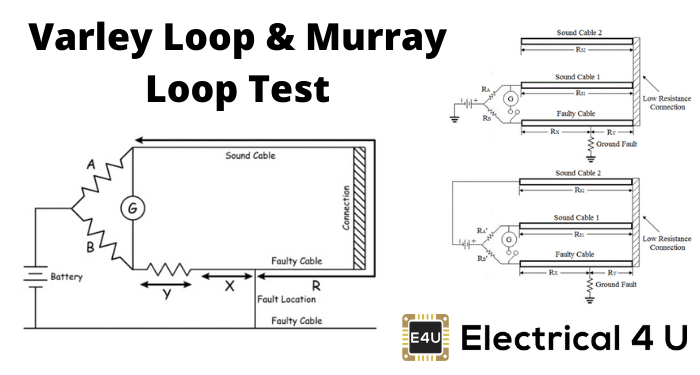 Varley Loop Murray Loop Test
