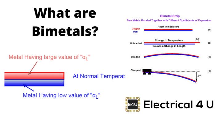 What Are Bimetals