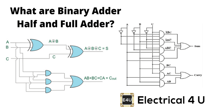 What Are Binary Adder Half And Full Adder