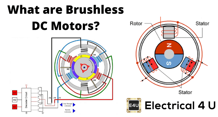 What Are Brushless Dc Motors