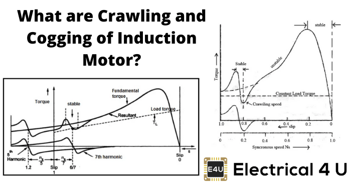 What Are Crawling And Cogging Of Induction Motor