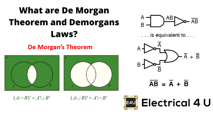 What Are De Morgan Theorem And Demorgans Laws
