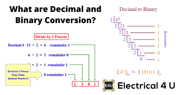 What Are Decimal And Binary Conversion