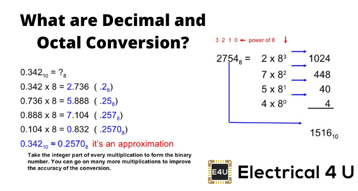 What Are Decimal And Octal Conversion