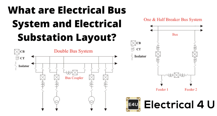 What Are Electrical Bus System And Electrical Substation Layout