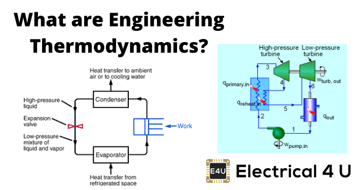 What Are Engineering Thermodynamics