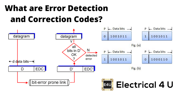 What Are Error Detection And Correction Codes