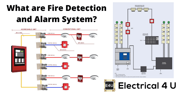 What Are Fire Detection And Alarm System